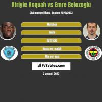 Afriyie Acquah vs Emre Belozoglu h2h player stats
