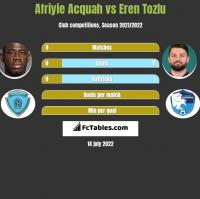Afriyie Acquah vs Eren Tozlu h2h player stats
