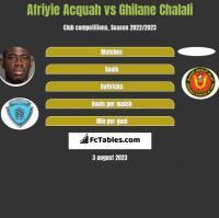 Afriyie Acquah vs Ghilane Chalali h2h player stats