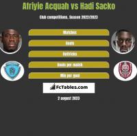 Afriyie Acquah vs Hadi Sacko h2h player stats