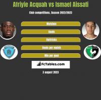 Afriyie Acquah vs Ismael Aissati h2h player stats