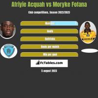 Afriyie Acquah vs Moryke Fofana h2h player stats