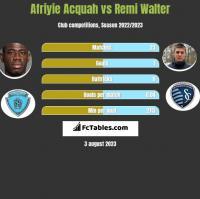 Afriyie Acquah vs Remi Walter h2h player stats