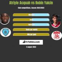 Afriyie Acquah vs Robin Yalcin h2h player stats