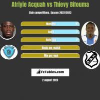 Afriyie Acquah vs Thievy Bifouma h2h player stats