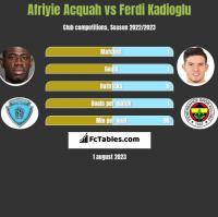 Afriyie Acquah vs Ferdi Kadioglu h2h player stats