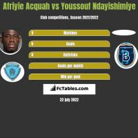 Afriyie Acquah vs Youssouf Ndayishimiye h2h player stats