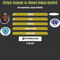 Afriyie Acquah vs Ahmet Hakan Demirli h2h player stats