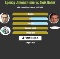 Agonay Jimenez Ione vs Alois Holler h2h player stats