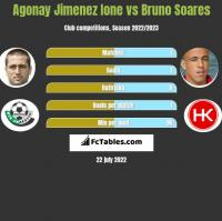 Agonay Jimenez Ione vs Bruno Soares h2h player stats