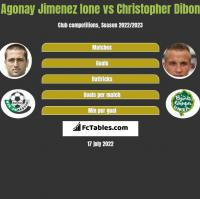 Agonay Jimenez Ione vs Christopher Dibon h2h player stats