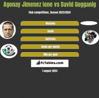 Agonay Jimenez Ione vs David Gugganig h2h player stats