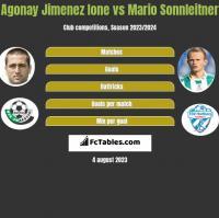 Agonay Jimenez Ione vs Mario Sonnleitner h2h player stats