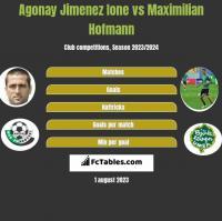 Agonay Jimenez Ione vs Maximilian Hofmann h2h player stats
