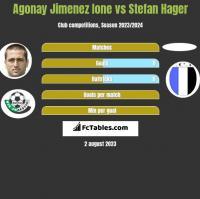 Agonay Jimenez Ione vs Stefan Hager h2h player stats