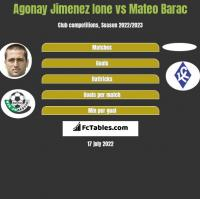 Agonay Jimenez Ione vs Mateo Barac h2h player stats