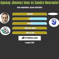 Agonay Jimenez Ione vs Sandro Neurauter h2h player stats