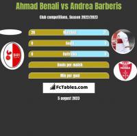 Ahmad Benali vs Andrea Barberis h2h player stats