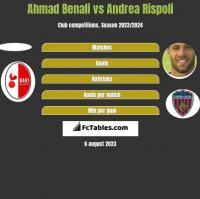 Ahmad Benali vs Andrea Rispoli h2h player stats