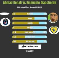 Ahmad Benali vs Emanuele Giaccherini h2h player stats