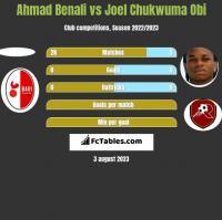 Ahmad Benali vs Joel Chukwuma Obi h2h player stats