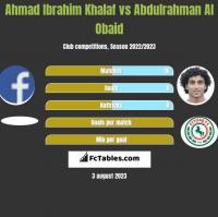 Ahmad Ibrahim Khalaf vs Abdulrahman Al Obaid h2h player stats
