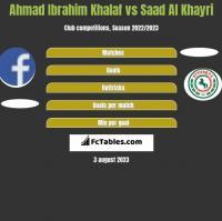 Ahmad Ibrahim Khalaf vs Saad Al Khayri h2h player stats