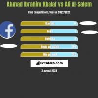 Ahmad Ibrahim Khalaf vs Ali Al-Salem h2h player stats