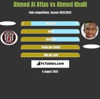 Ahmed Al Attas vs Ahmed Khalil h2h player stats