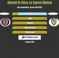 Ahmed Al Attas vs Saeed Ahmed h2h player stats