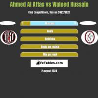 Ahmed Al Attas vs Waleed Hussain h2h player stats