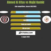 Ahmed Al Attas vs Majid Rashid h2h player stats