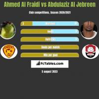 Ahmed Al Fraidi vs Abdulaziz Al Jebreen h2h player stats