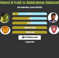 Ahmed Al Fraidi vs Abdulrahman Aldawsari h2h player stats