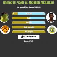 Ahmed Al Fraidi vs Abdullah Alkhaibari h2h player stats