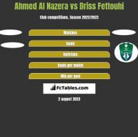 Ahmed Al Nazera vs Driss Fettouhi h2h player stats