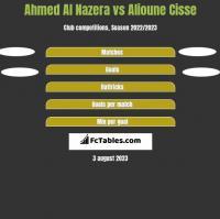 Ahmed Al Nazera vs Alioune Cisse h2h player stats