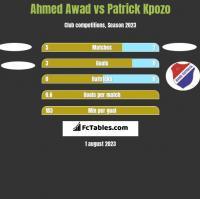 Ahmed Awad vs Patrick Kpozo h2h player stats
