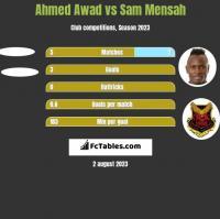Ahmed Awad vs Sam Mensah h2h player stats