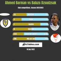 Ahmed Barman vs Balazs Dzsudzsak h2h player stats