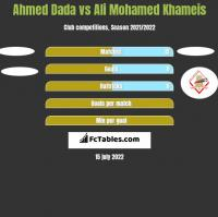 Ahmed Dada vs Ali Mohamed Khameis h2h player stats