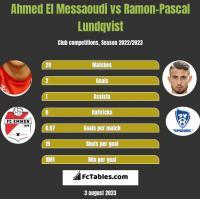 Ahmed El Messaoudi vs Ramon-Pascal Lundqvist h2h player stats