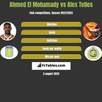 Ahmed El Mohamady vs Alex Telles h2h player stats