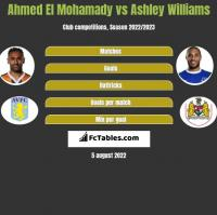 Ahmed El Mohamady vs Ashley Williams h2h player stats