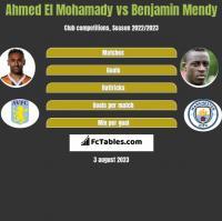 Ahmed El Mohamady vs Benjamin Mendy h2h player stats