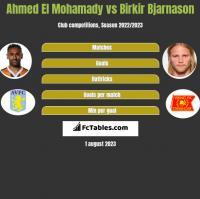 Ahmed El Mohamady vs Birkir Bjarnason h2h player stats