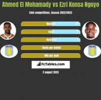 Ahmed El Mohamady vs Ezri Konsa Ngoyo h2h player stats
