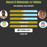 Ahmed El Mohamady vs Fabinho h2h player stats