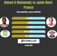 Ahmed El Mohamady vs Jamie Ward-Prowse h2h player stats
