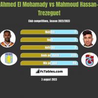 Ahmed El Mohamady vs Mahmoud Hassan-Trezeguet h2h player stats